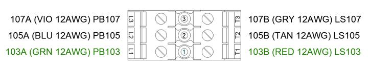 MultiLevel Blocks