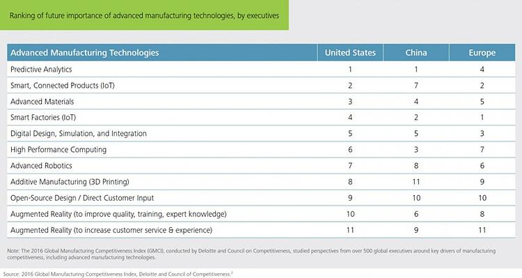 predictive-analytics-in-manufacturing.jpg